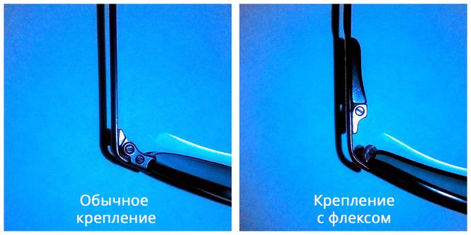 f451072f8fc5 Флексы в очках  что это, и для чего они нужны